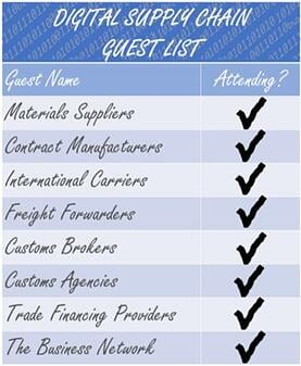 Digital Supply Chain - Guest List - Blog Image