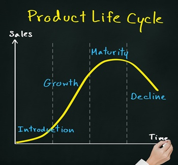 product-life-cycle-production-management.jpg