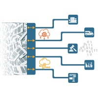 digital-supply-chain