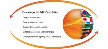 regulatory trade content.jpg