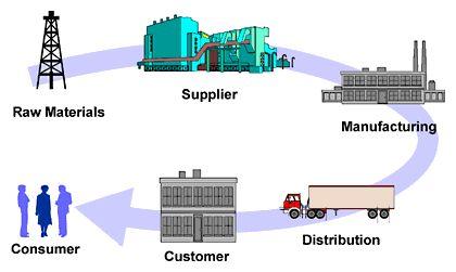 supply-chain1.jpg