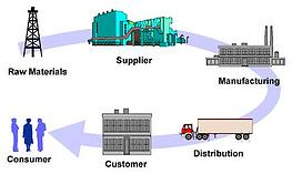 supply-chain1.jpg